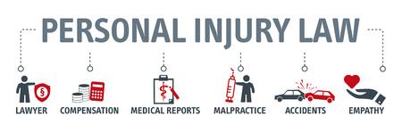 Bannière de droit des blessures corporelles mot concept illustration vectorielle