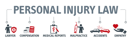 Banner personal injury law word vector illustration concept with icons