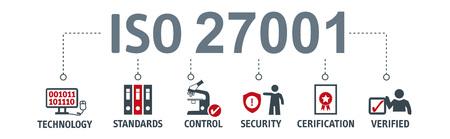 Sicurezza delle informazioni sui banner. Organizzazione internazionale per la standardizzazione, requisiti, certificazione, gestione, standard, concetto di illustrazione vettoriale iso27001
