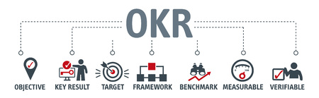 Banner OKR -  Objectives and key results is a framework for defining and tracking objectives and their outcomes