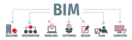 Concept d'illustration vectorielle de modélisation d'informations de construction de bannières avec des icônes et des mots-clés
