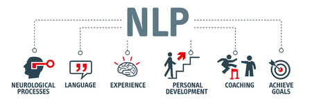 Banner Neuro-linguistic programming NLP vector illustration concept wit icons and keywords