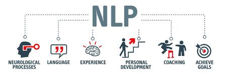 Banner programación neurolingüística NLP vector ilustración concepto ingenio iconos y palabras clave Ilustración de vector