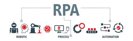 Concepto de ilustración de vector de tecnología de innovación de automatización de procesos robóticos RPA con palabras clave e iconos