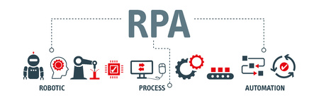 RPA Robotic process automation innovation technology vector illustration concept with keywords and icons