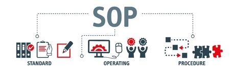 """Banner """"Procedimiento operativo estándar"""". SOP es un conjunto de instrucciones paso a paso compiladas por una organización para ayudar a los trabajadores a realizar operaciones de rutina complejas. Concepto de ilustración vectorial con palabras clave, letras e iconos."""