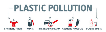 Banner plastic pollution vector illustration concept with icons. Plastic pollution in ocean environmental problem