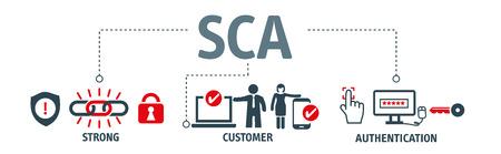SCA - Autenticazione forte del cliente. Concetto di illustrazione vettoriale con icone e parole chiave Vettoriali