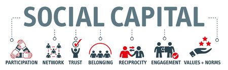 Vector illustration concept of Social capital  include such things as interpersonal relationships, a shared sense of identity, a shared understanding, shared norms, shared values, trust, cooperation, and reciprocity. Illustration