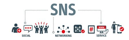 social networking service  - SNS - is an online platform which people use to build social networks or social relationship with other people who share similar personal or career interests, activities,