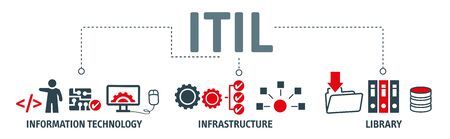 Information Technology Infrastructure Libary. Banner Conceptual business illustration with vector icons