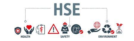 HSE - acrónimo de salud, seguridad y medio ambiente - banner de concepto de ilustración vectorial con iconos y palabras clave