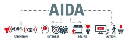 aida acronyme d'attention intérêt désir action entreprise mot avec icônes et mots-clés