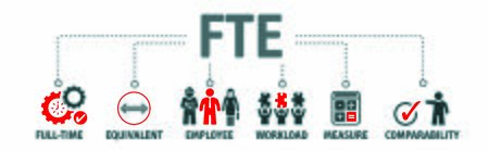Full-time equivalent FTE is a unit that indicates the workload of an employed person (or student) in a way that makes workloads or class loads comparable. Vector illustration concept with icons and keywords Ilustração