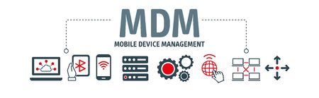 MDM. Mobile device management s an industry term for the administration of mobile devices, such as smartphones, tablet computers and laptops. Vector Illustration with icons