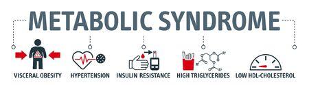 Symptoms of Metabolic Syndrome vector icon concept. Hypertension, Insulin  Resistance, High Triglycerides, Low HDL-Cholesterol, Visceral Obesity Ilustração