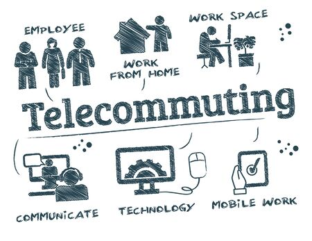 Telecommuting Chart with keywords and icons. Telecommuting, is a work arrangement in which employees do not commute or travel to a central place of work, such as an office building, warehouse, or store