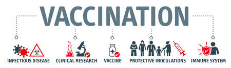 Banner vaccination concept. Vaccine clinical research, protective inoculations and immune system - vector illustration with icons and keywords