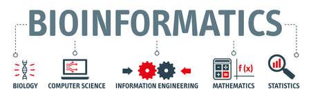 Bioinformatics concept vector illustration. Horizontal banner. Contains icons bioengineering, DNA, Research, Science, laboratory Stock Illustratie