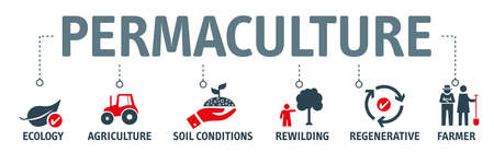 Permaculture concept Banner with icons and keywords Stock Illustratie