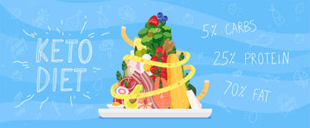 Keto diet metrics pyramide. Blue horizontal flyer
