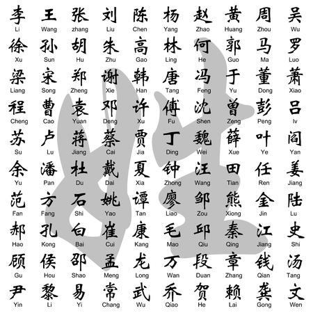 layered 100 Chinese surname.