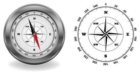 Illustration of compass Stock Vector - 6865580