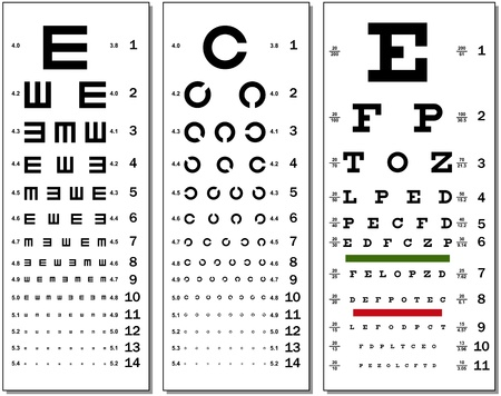 eye exam: three kinds of Eye Chart.