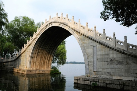 summer palace: Picture of ancient arch bridge at Summer Palace in Beijing,China