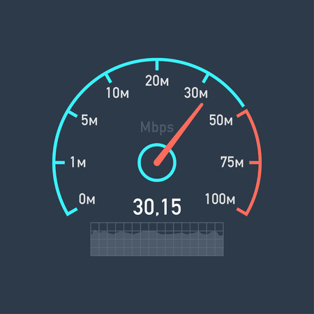 internet speed: Speedometer speed Internet traffic