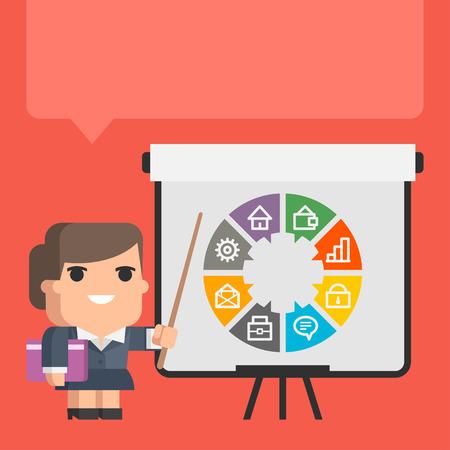 Businesswoman points on flip-chart concept