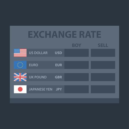 eur: Board exchange rate usd eur gbr jpy