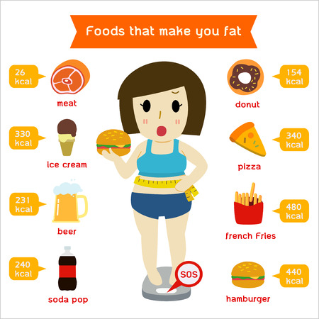 full length woman: Fat girl standing on the scales considered junk food. Illustration