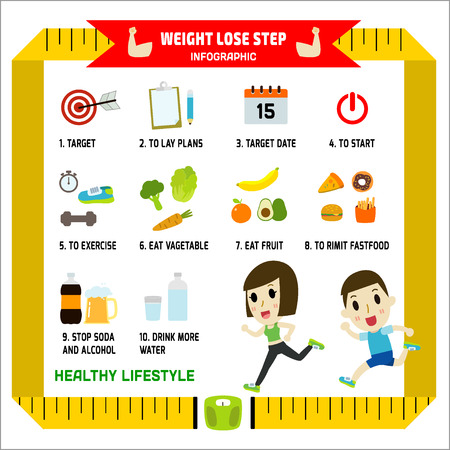 How to lose weight  infographic. Healthy food, sport, drink water. Vector