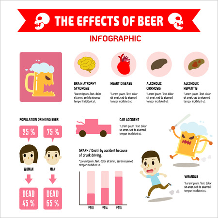liver cirrhosis: THE EFFECTS OF beer on health  infographic. vector, cartoon,