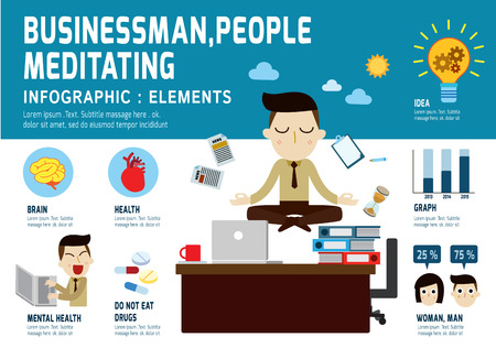 hipster businessman meditating in peace for any spiritual.infographic elements.modern design flat icons. isolated on white background.graphic vector illustration.inner peace business concept.