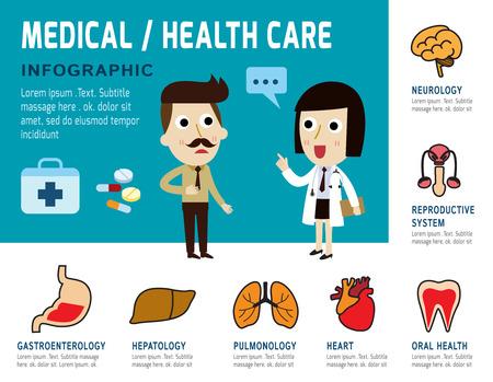 medico caricatura: Concepto infografía médica, conjunto de médicos icono moderno plana y doctor de la salud con el personaje de dibujos animados del paciente, diseño de banners Elementos para el aviador y el sitio web, la revista, ilustración vectorial