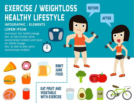 Before and after a diet and workout,health infographic elements concept,girl vector cartoon character,flat modern icons design illustration,