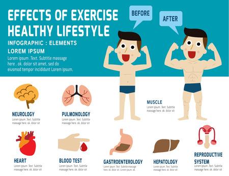ejercicio: Antes y después de unos efectos de ejercicio, entrenamiento de la salud elementos infográficos concepto, personaje de dibujos animados vector de hombre, plana iconos modernos, ilustración, diseño, Vectores