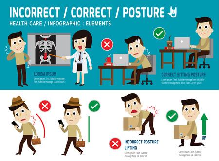 health: orrect en verkeerde houding, infographic element, zittend, tillen, lopen, gezondheidszorg concept, vector, vlakke pictogrammen ontwerp, medische illustratie