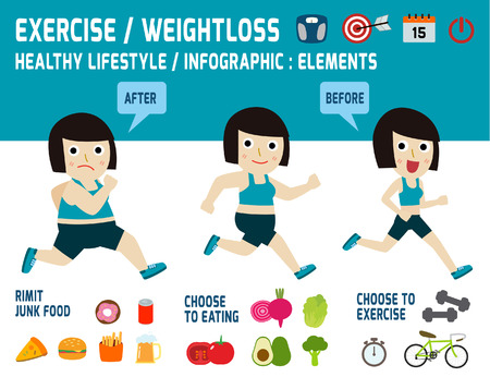 exercise.weight loss.obese 女性は、jogging.infographic 要素によって重量を失います。ケア concept.vector,flat アイコン デザイン、医療イラスト