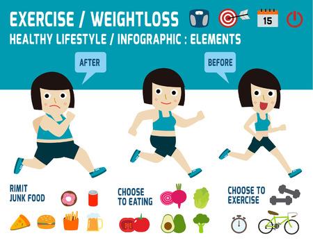 exercise.weight loss.obese 여성 jogging.infographic 요소에 의해 체중을 잃게됩니다. 개념입니다 케어, 평면 아이콘 디자인, 의료 그림