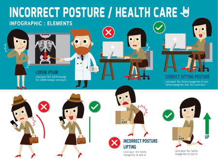 posture: correct and incorrect posture. infographic element.sitting.lifting.walk.health care concept.vector flat icons graphic design.medical illustration.