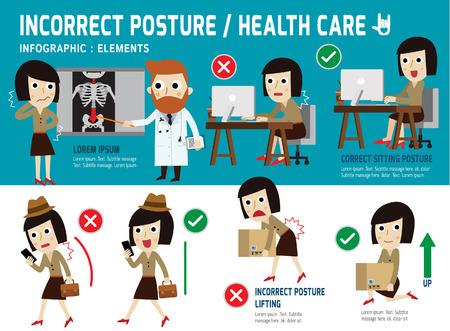 accidente trabajo: postura correcta e incorrecta. iconos planos infograf�a concept.vector cuidado element.sitting.lifting.walk.health gr�fico design.medical ilustraci�n.