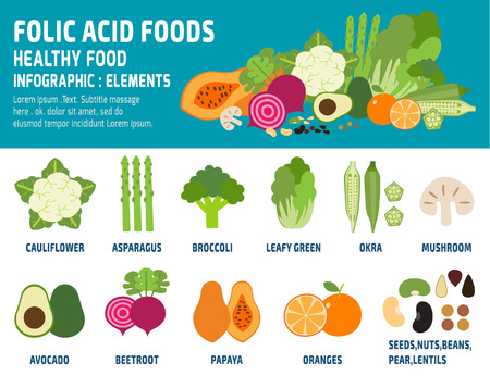 Set of Folic Acid.vitamins and minerals foods. foods rich in folate.infographic element.healthcare concept.vector flat icons graphic design.banner header illustration.