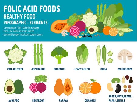 Set van Folic Acid.vitamins en mineralen voedsel. voedingsmiddelen die rijk zijn folate.infographic element.healthcare concept.vector vlakke pictogrammen grafische design.banner header illustratie.