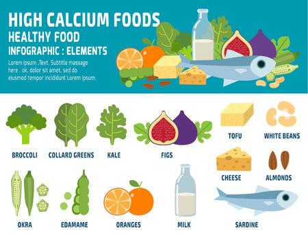 cibo: Set di calcium.vitamins alti e minerali foods.infographic element.food per gli anziani concetto.Illustrazione icone piane grafico design.healthcare illustrazione.