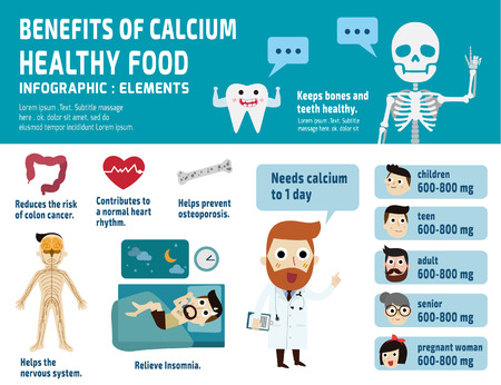 set of benefits of calcium.infographic element.healthcare concept.vector flat icons modern graphic design.wellness brochure illustration. Vectores
