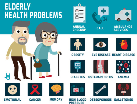 건강: 노인 건강 문제, 인포 그래픽 요소, 아이콘, 벡터 평면 만화 그래픽 디자인입니다. 건강 관리 개념입니다. 질병입니다.