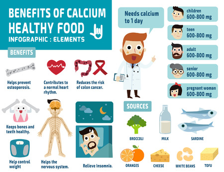 set of benefits of calcium.infographic element.healthcare concept.vector flat icons modern graphic design.wellness brochure illustration. Иллюстрация